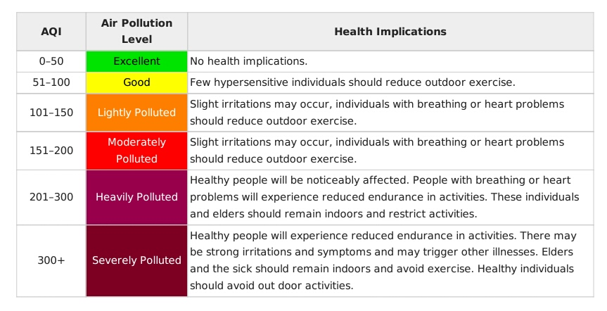 The Obscuration of Health Hazards :