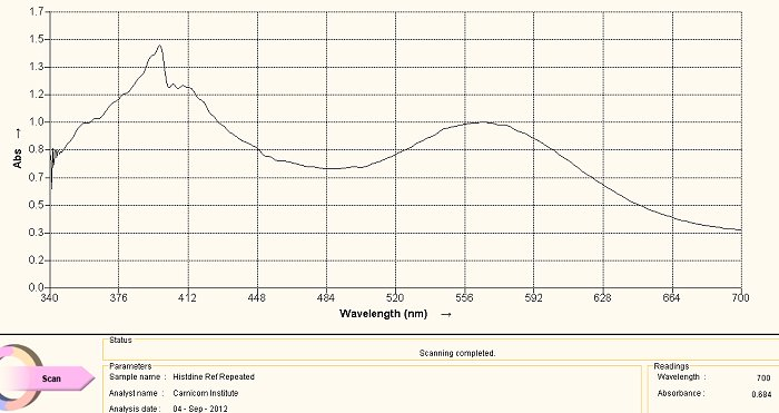 Histidine Amino Acid Reference Spectrum